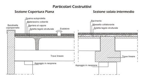 capannone industriale dwg capannone industriale dwg 28 images progetto capannone