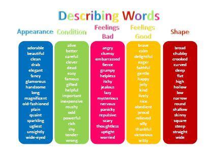 words describing new year adjectives to describe adjectives nouns verbs and