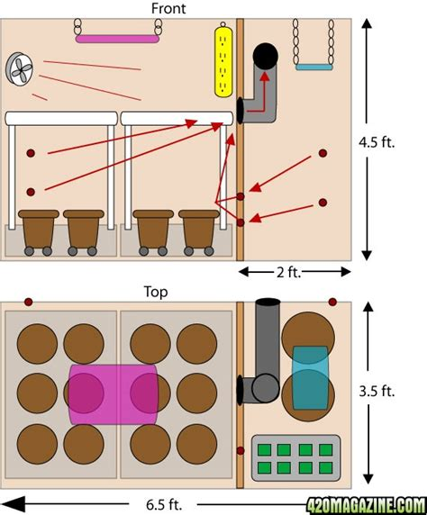 scrog cabinet ventilation
