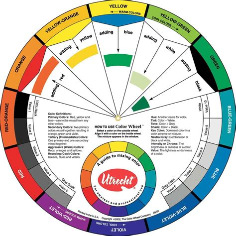 color wheel paint color wheel paint for your home inspirations
