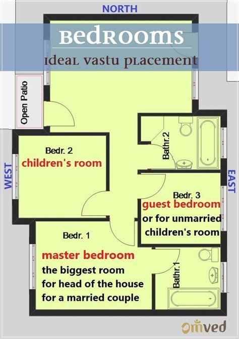 Bedroom Vastu | bedroom vastu shastra the master bedroom should ideally