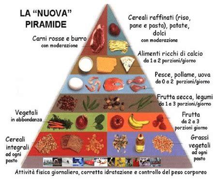differenza tra alimentazione e nutrizione il team della salute vi siete mai chiesti quale sia la