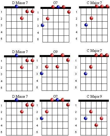 tutorial guitar jazz guitar lesson world jazz progressions