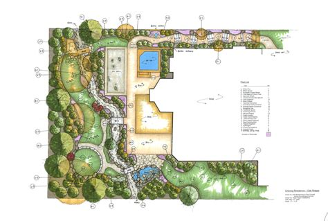 Landscape Design The Importance Of Landscape Design The Ark