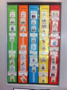 1000 ideas about visual timetable on pinterest teaching aids