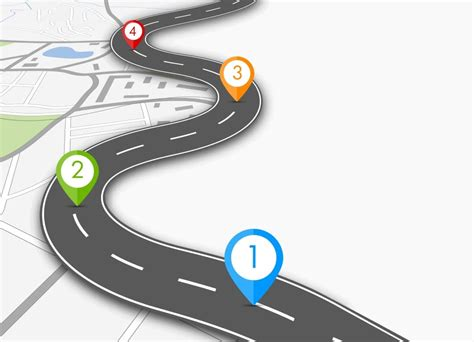 road map business 7 useful tips for agile product roadmap for business