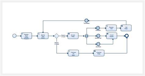 draw bpmn diagram diagram exles using creately creately