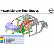 2015 Nissan Murano Body Structure  Boron Extrication