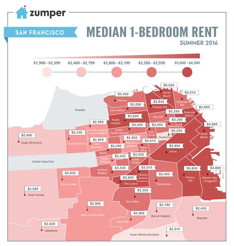 san francisco rent map the sky may not be the limit for s f rents as prices