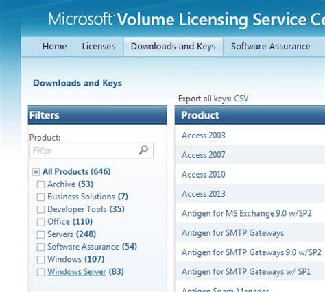 Microsoft Volume License september 2013 stromberg