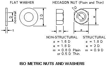 Lock Four Set Of 16 Dan Free 2pc Tea Bottle metrics in engineering metric fasteners screws nuts