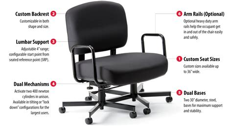 bariatric office chairs canada bariatric chairs for home best home design 2018