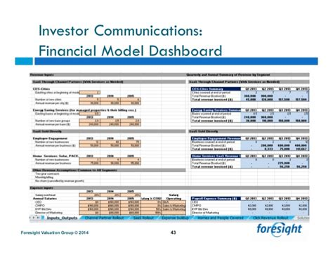 financial modeling and valuations for startups telling