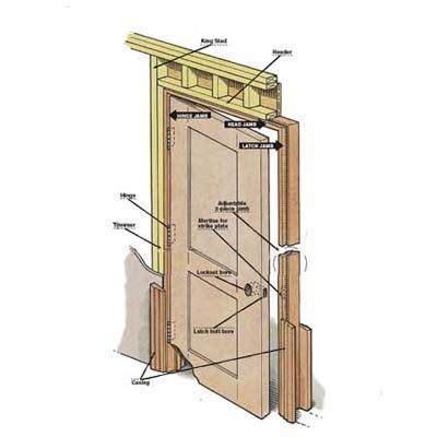 install  prehung door prehung interior doors