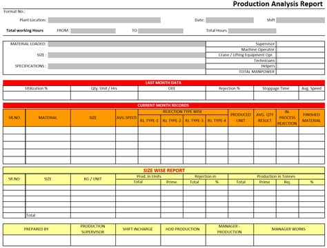Production Analysis Report Data Analysis Report Template Excel