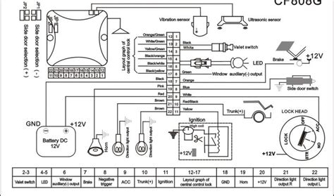 car wiring diagram car door lock diagram factory car stereo diagrams autozone repair