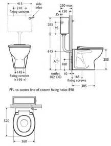 size of toilet junior height back to wall wc pan contour 21 washware essentials