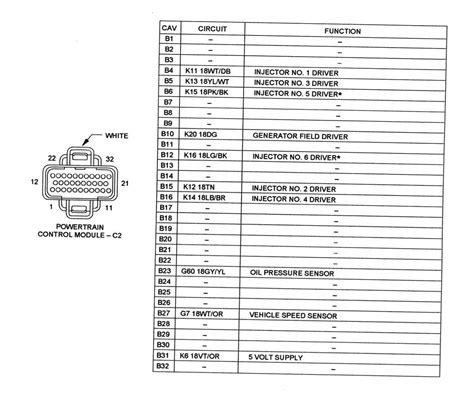 97 jeep grand pcm wiring diagram images wiring