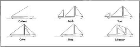 How To Make Different Types Of Paper Boats - how sailboat is made material manufacture