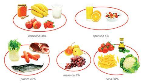 elenco alimenti ricchi di purine la nuova piramide della dieta mediterranea pastazara