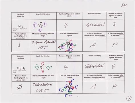 lewis structure and molecular geometry worksheet answers