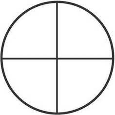 medicine wheel template lakota medicine wheel http nativeamericanencyclopedia