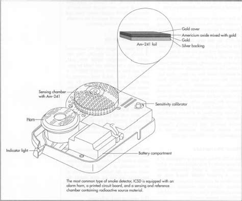 smoke detector covers for construction wiring diagrams