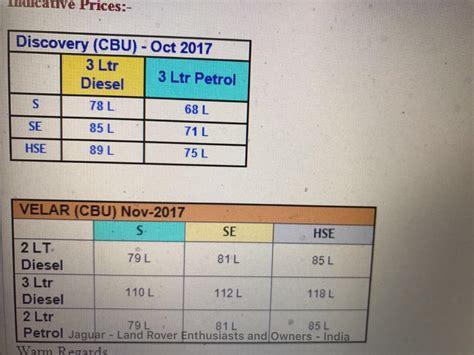 range rover india price list range rover velar india prices leaked ahead of launch