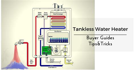 installation wiring diagram for titan tankless water