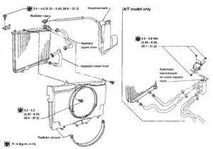 repair guides radiator removal installation autozone