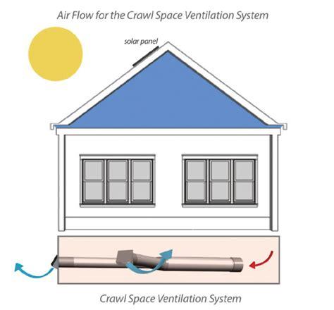 crawl space ventilation fans solar crawl space fan crawl space ventilation system