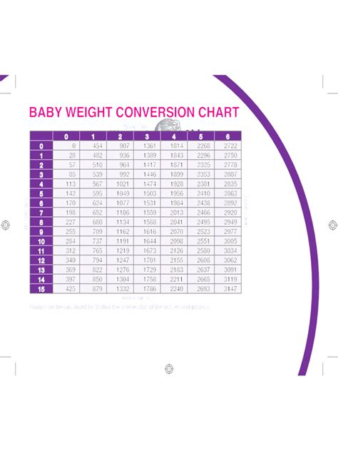 weight chart template   templates   word excel