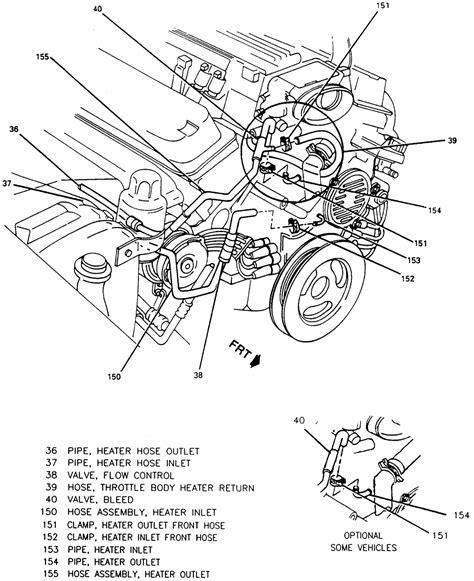 lt1 camaro heater hose diagram 95 camaro lt1 z28 wiring diagram get free image about