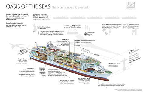 Luxury Ship Anatomy Terminology Inspiration - Image of internal ...