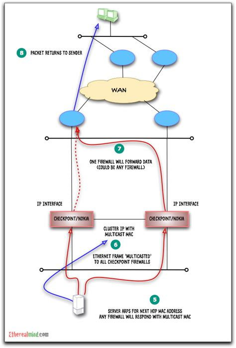 visio cluster visio cluster server