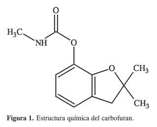 Furadan Bayer evaluaci 211 n de la adsorci 211 n desorci 211 n de 14c carbofuran y