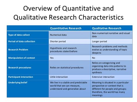 Mba Study Materials Notes On Quantitative Techniques by Study Research Quantitative Or Qualitative