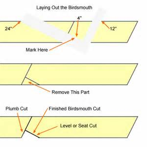 Hip Roof Framing Calculator Basic Roof Framing Instructions
