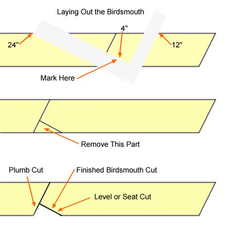 anatomy of roof framing rafters roof framing simplified eng do it
