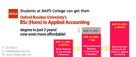 Oxford Brookes Business School Mba by Oxford Brookes Bsc Hons In Applied Accounting
