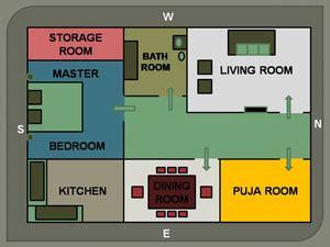 vastu tips  flat ideal directions  rooms   flat