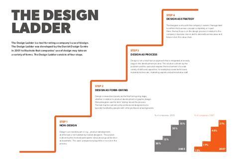 pattern usage en francais design ladder