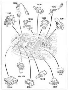 peugeot 406 engine wiring diagram peugeot 406 hdi wiring diagram with