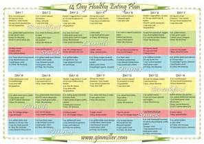 Healthy weight loss diet plan healthy women blog
