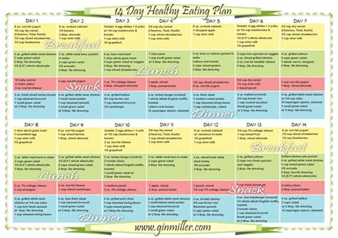 la weight loss la weight loss food chart meal plan for weight loss