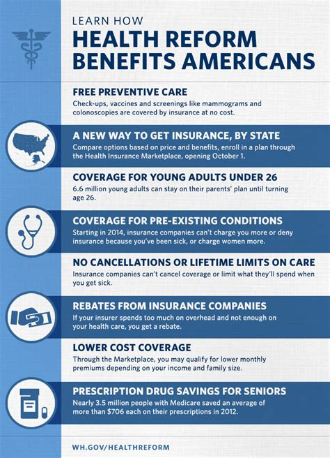 Health Insurance Cancellation Letter Obamacare can i keep my health care plan obamacare