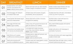 Weight loss diet plan for women best diet solutions program