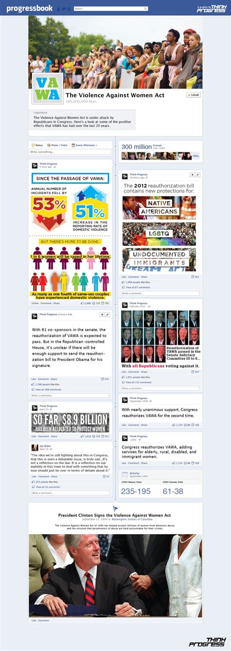 thinking women history 298 23 best images about statistics infographics on pinterest