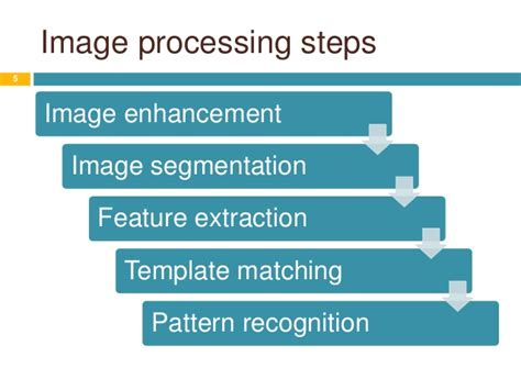 pattern classification in image processing image processing in agro based industries