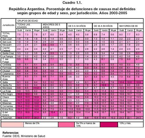 calendario de vacunacion de ministerio de salud 2016 calendario de vacunacion de ministerio de salud 2016
